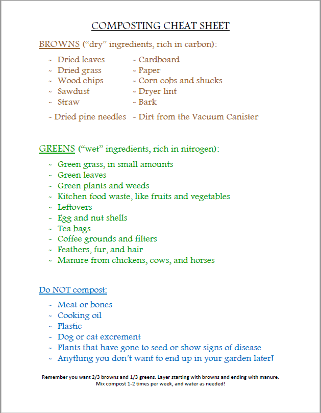 Composting cheat sheet